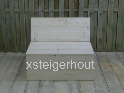Rechte bank steigerhout
